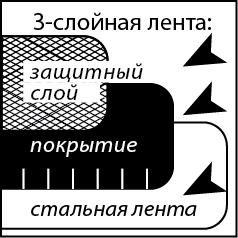 3 слоя