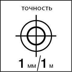 1мм1м